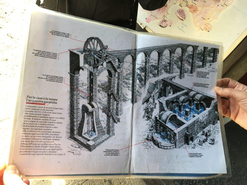 Proposta ricostruttiva dell'acquedotto di Tharros