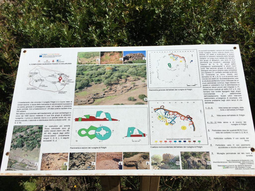 Planimetria nuraghe e villaggio di Pidighi (Solarussa)